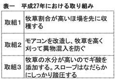 表1 平成27年における取り組み